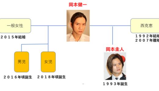 【家系図あり】岡本圭人の兄弟は2人で顔画像は?複雑な家族構成が話題に!