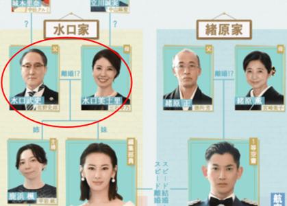 【リコカツ】平田満の浮気父役は違和感ありすぎ?佐野史郎と画像比較!